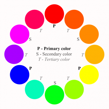 Some Things About Colors