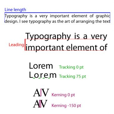 Elements of Typography