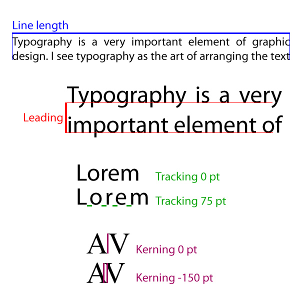 Importance Of Elements Of Art : Photo collection typography is very important